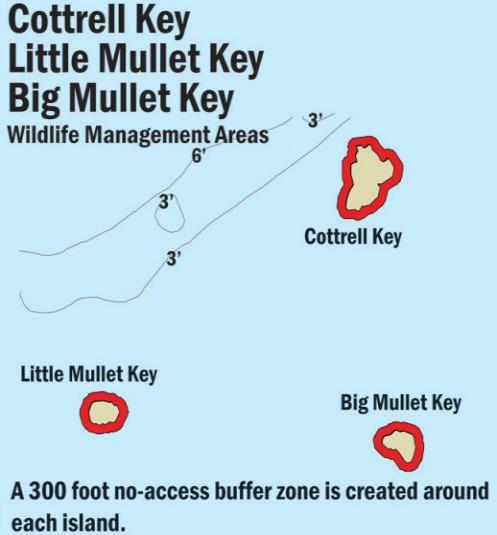 Cottrell Key Map