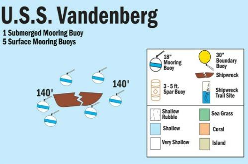 Vandenberg Buoy Map
