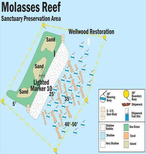 Molasses Reef Map