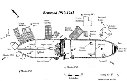 Hull of the Benwood Wreck