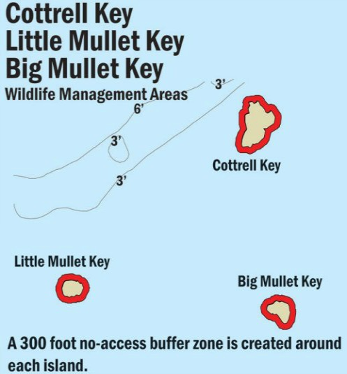 Cottrell Key Map