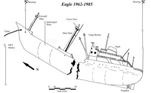 Site Map of the Eagle Wreck