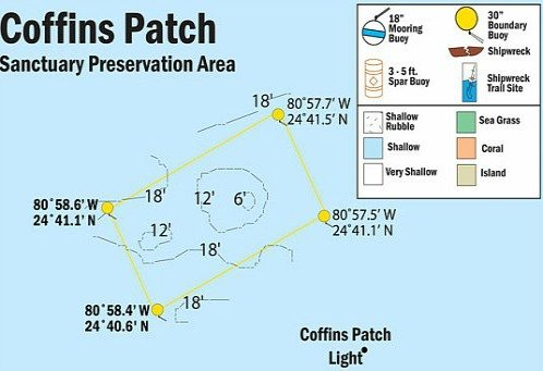 Coffins Patch Reef SPA Area Map