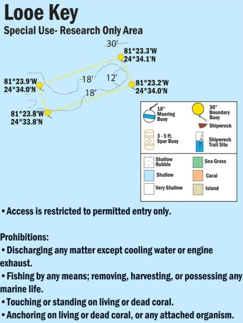 Looe Key Reef Restricted Area Map