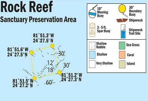 Rock Key Map